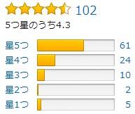 PCスピーカー Mixcder MSH169 レビュー (1)