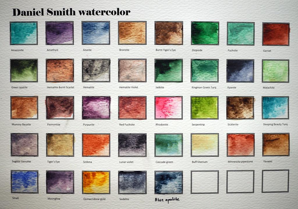 Daniel Smith Primatek Watercolors Library Archive Wetcanvas