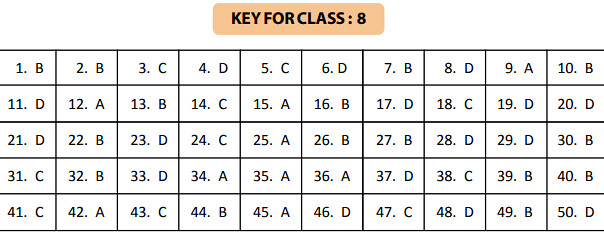 UIEO Answer keys 2017 for Class 8