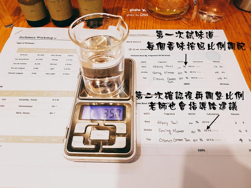 【北村韓屋村】AROMIND女生最愛DIY香水製作|韓國首爾做出屬於自己獨特味道|近景福宮/三清洞/仁寺洞 附交通地圖 @GINA LIN