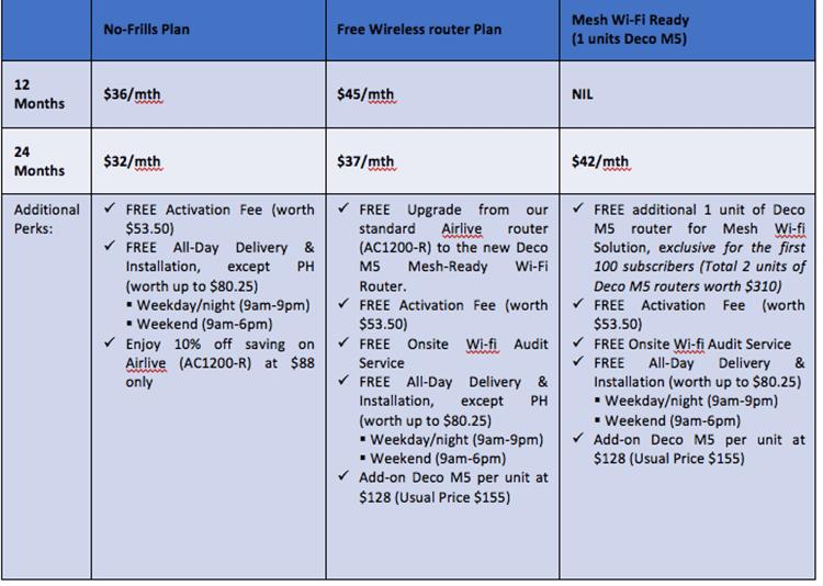 WhizComms' Price Plans