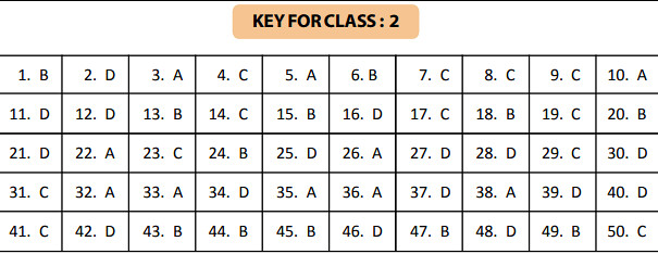 UIEO Answer keys 2017 for Class 2