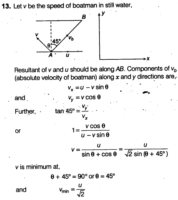 Neet Physics Chapter Wise Mock Test Scalar And Vector Cbse Tuts