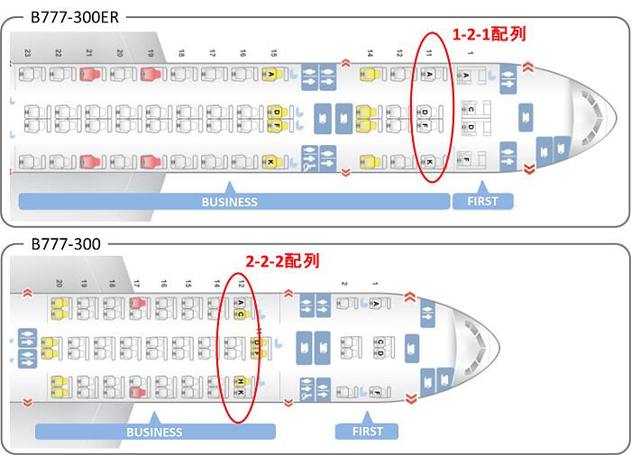 171201 シンガポール航空B777-300ERとB777-300の違い