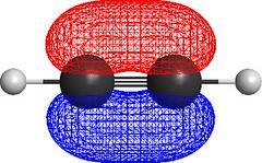 Acetylene Molecular Orbitals