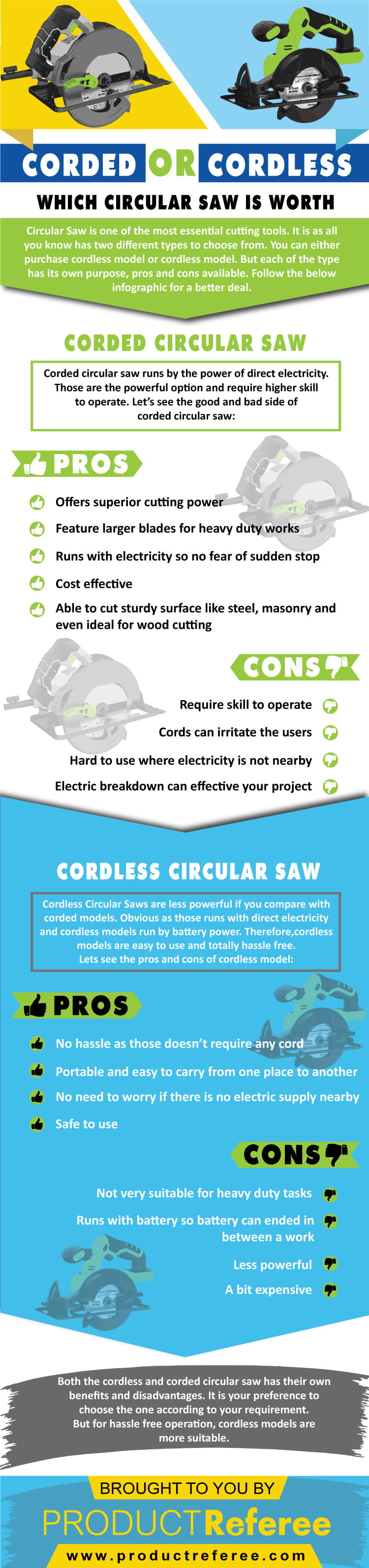 Corded or Cordless Which Circular Saw is Worth Infographic