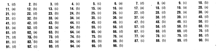 neet-biology-chapter-wise-mock-test-biomolecules-and-enzymes-95