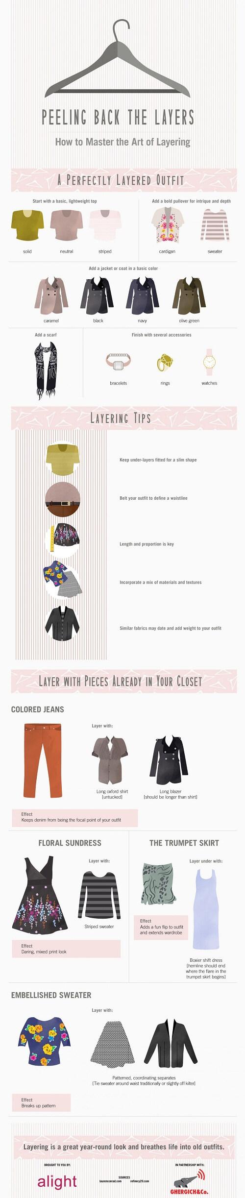 Vestir a capas Aprende a combinar las prendas infografia