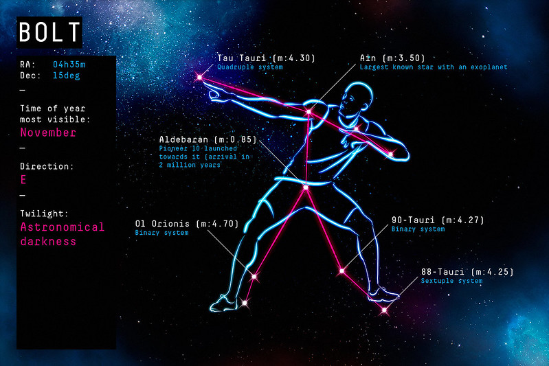 Constellation Usain Bolt