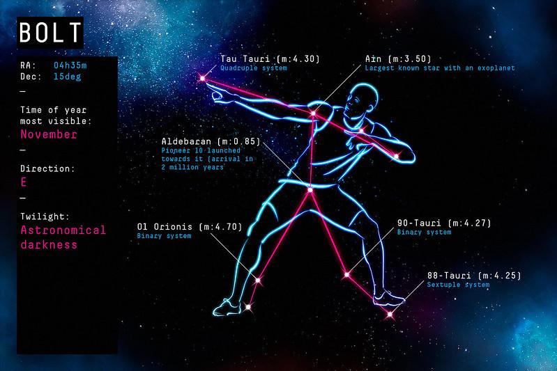 Constellation Usain Bolt
