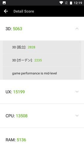 CUBOT Note Plus ベンチマークテスト編 (10)