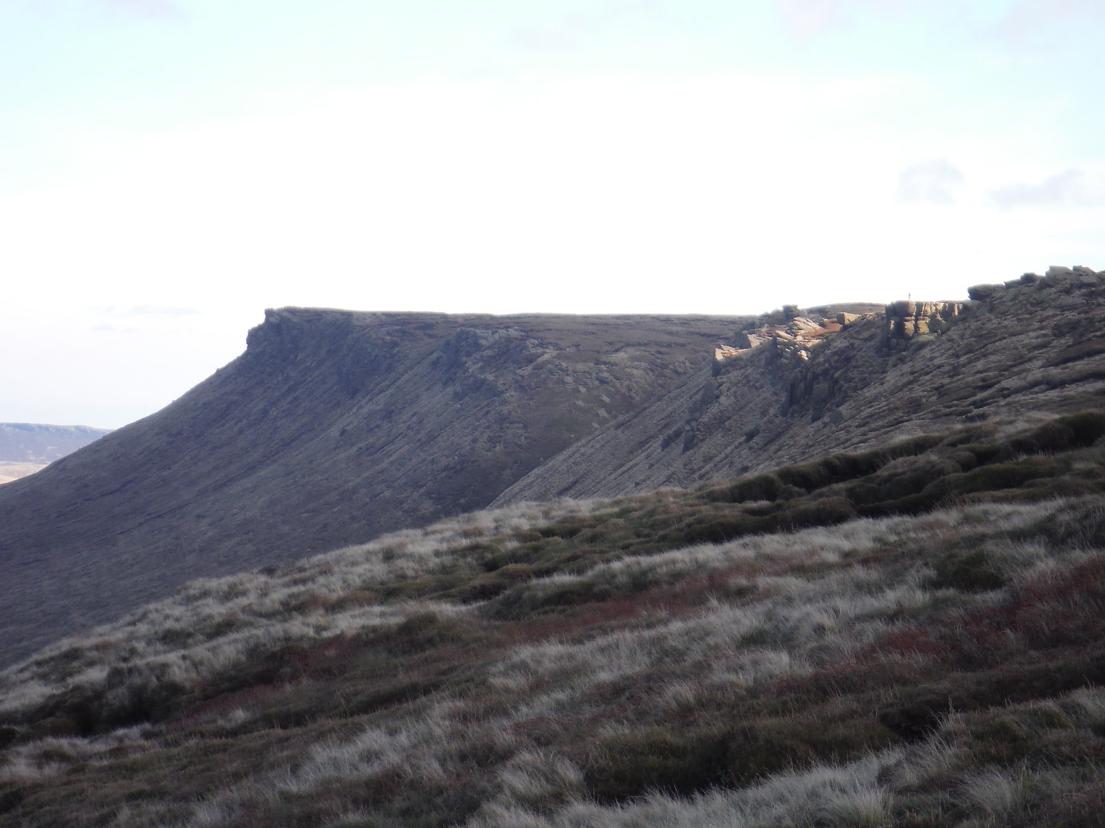 The Edge SWC Walk 304 - Kinder Scout Circuit (from Edale)