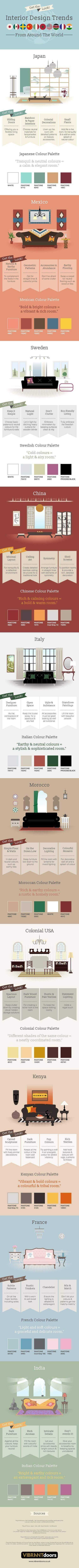 10 países para inspirar la decoración de su casa _infografía