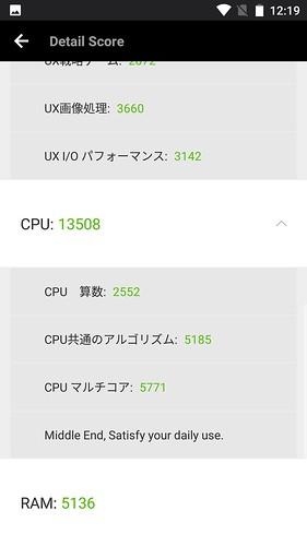CUBOT Note Plus ベンチマークテスト編 (12)