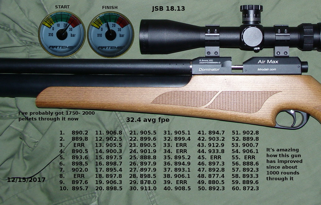 A PCP for hunting - Airguns & Guns Forum