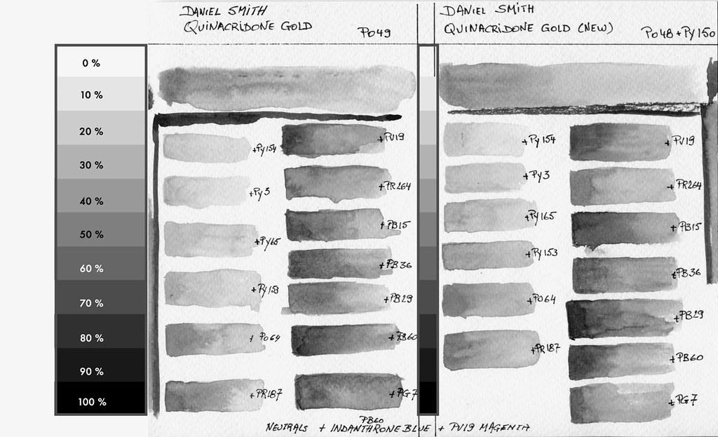Daniel Smith Quinacridone Gold Old / New Mixing Chart Comparison B&W Value study