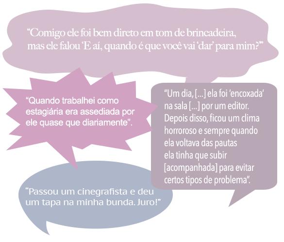 Resultado de imagem para O ASSÈDIO SEXUAL E A DISCRIMINAÇÃO DE GÊNERO NA EMPRESA