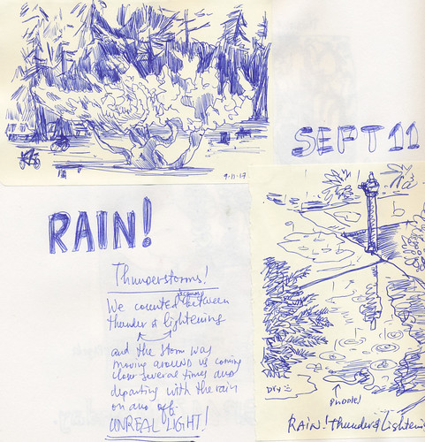 Sketchbook #108: Everyday Weather