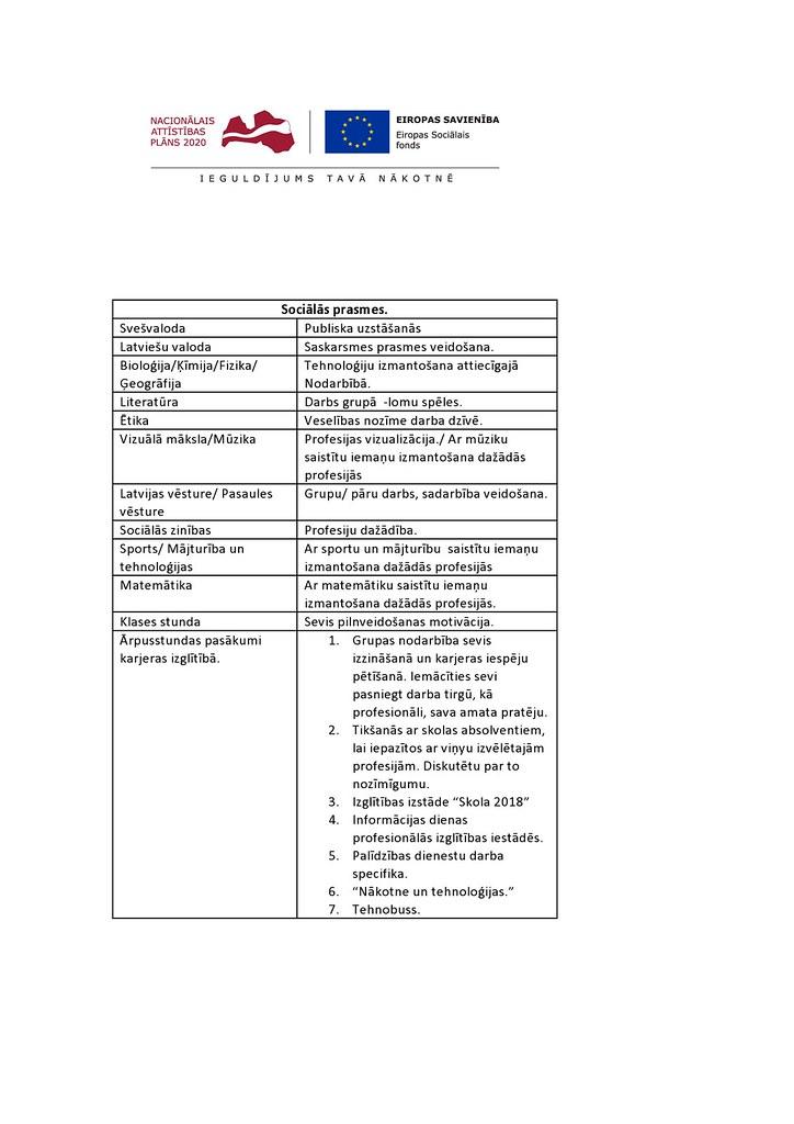 Karjeras izglītības programmas mērķi un uzdevumi-page0007