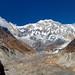 Annapurnas Panorama