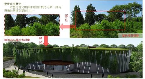 2018台中花博外埔園區自然館