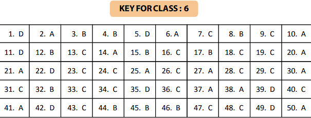 UIEO Answer keys 2017 for Class 6