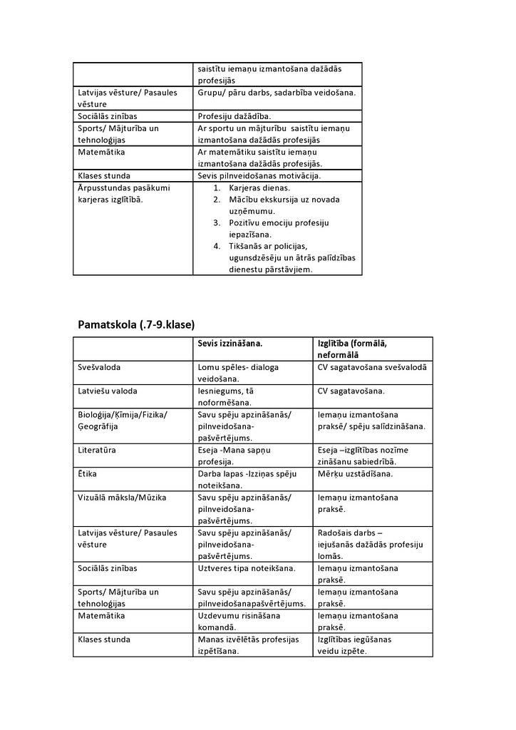 Karjeras izglītības programmas mērķi un uzdevumi-page0006