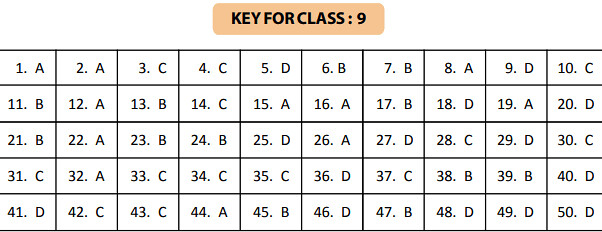 UIEO Answer keys 2017 for Class 9