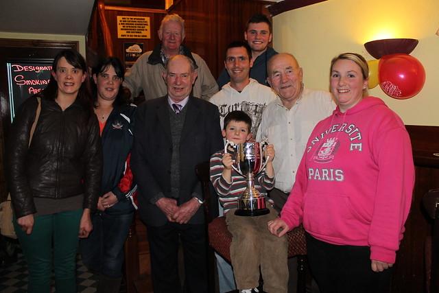 Westport All-Ireland novice and junior c championship, september 9/10 2017