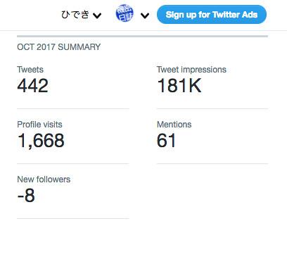 Twitter過去の推移