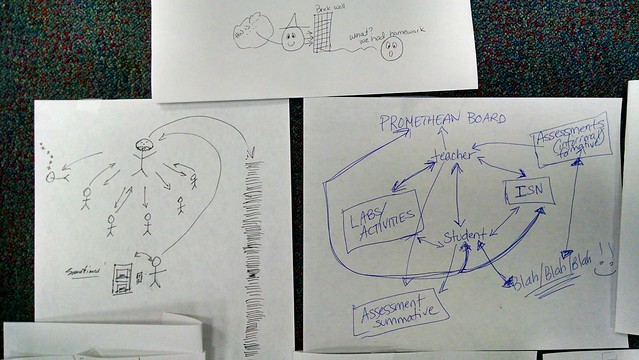 Teacher Doodles at PD session