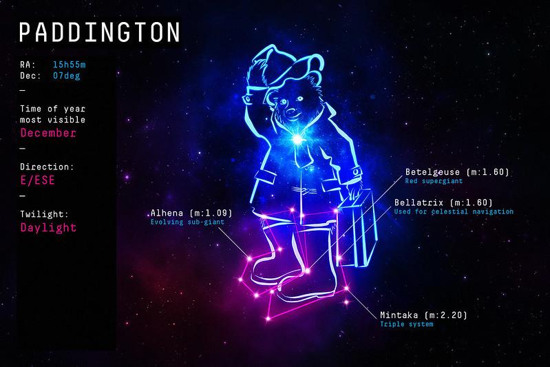 Constellation Sir Michael Bond