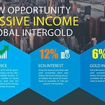 #australia become an investor and co-own this company. NO REFERRALS and #earn a guaranteed 12% added #security and 6% in #gold. Gold that can be withdrawn as cash or #btc! Start here http://dreamcometrue.myintergold.com/ #success #millionaire #shares #wor