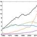 2017_11_140100 - Global Carbon Dioxide
