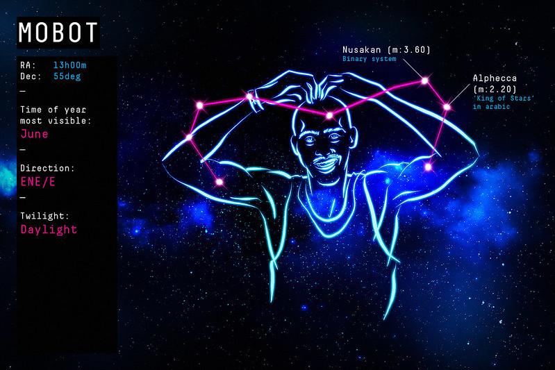 Constellation Sir Mo Farah