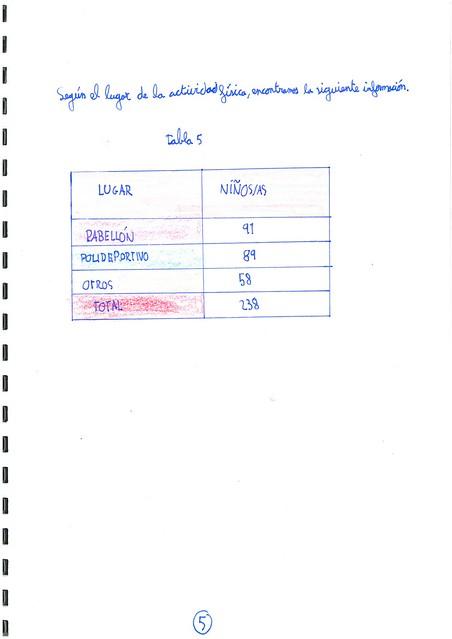 Censo escolar. Adrián Moreno. 4º C