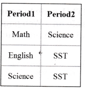 ncert-solutions-for-class-10-foundation-of-information-technology-working-with-tables-in-html-7