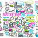 Graphic Recording: Dialogforum 5G - Perspektiven für Industrie 4.0 by playability_de