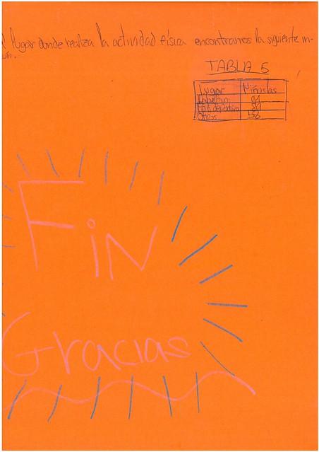 Censo escolar. Yasmine Moreno. 4º C