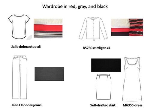 Wardrobe plan - WIP