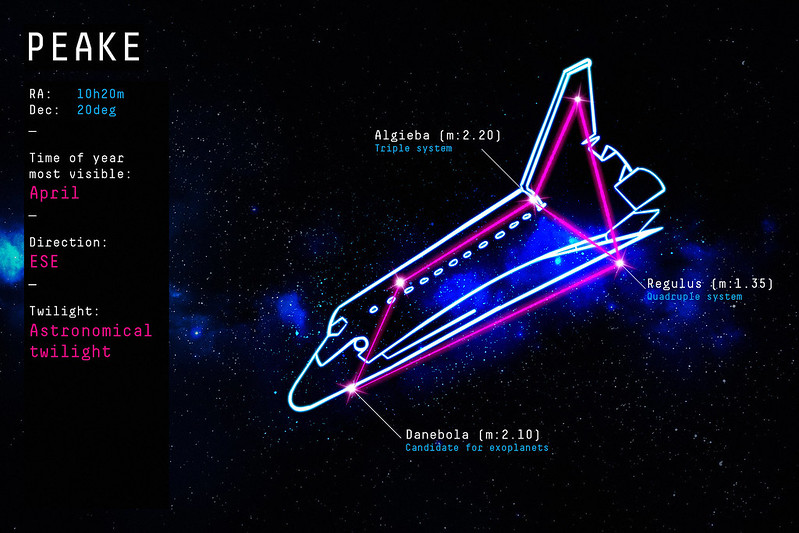 Constellation Tim Peake
