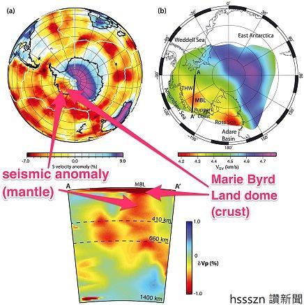 west-antarctica-seismic-speed-mantle-crust-jgr-solid-earth-helene-seroussi-et-al-labeled_436_438