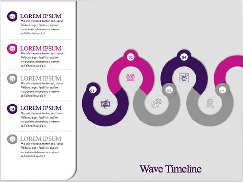 timeline wave