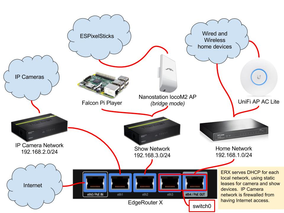 ESPixelSticks and Multicast [Archive] - Do It Yourself