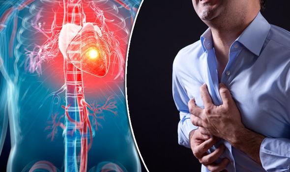 Obat Detak Jantung Tidak Beraturan