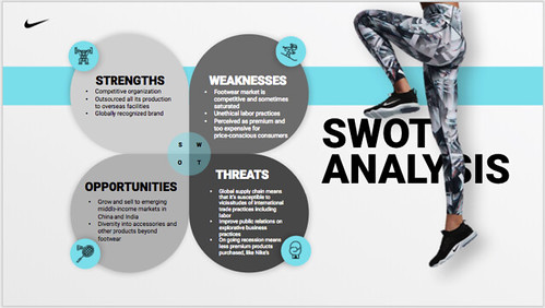 25+ free swot analysis templates | custom designedkonsus, Presentation templates