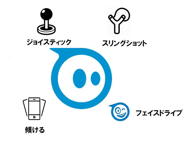 Sphero Mini (4)