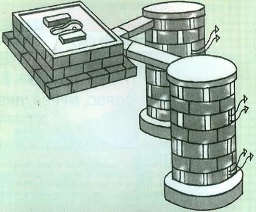 दो गड्ढे वाले शौचालय का निर्माण, दोनों गड्ढे एक मीटर की दूरी पर होने चाहिए