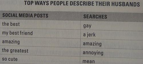 同一个丈夫,在社交媒体/搜索框里显现出几乎完全不同的个性