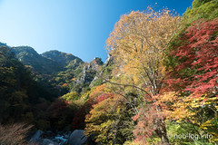 昇仙峡 その2 昇仙峡をハイキング